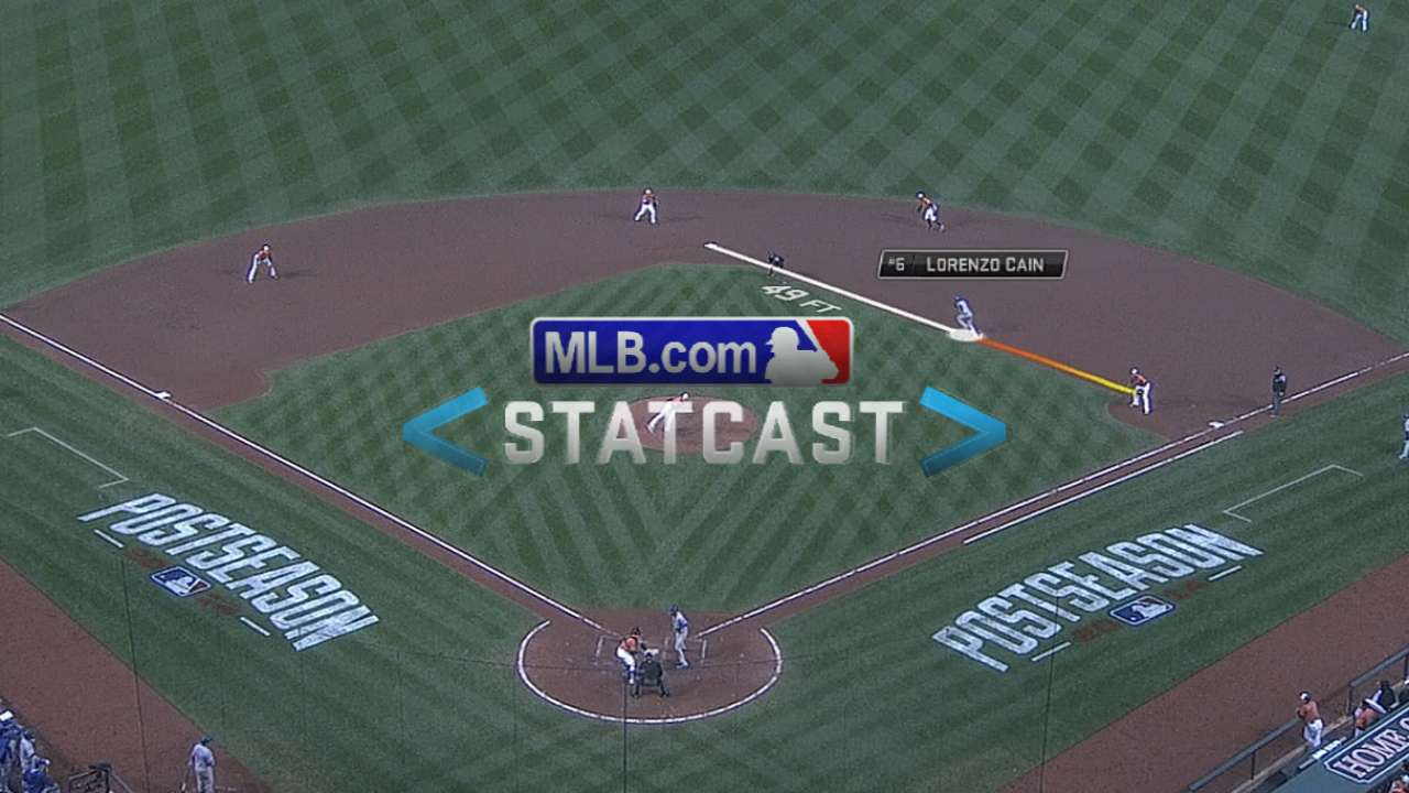 Statcast: Cain steals second