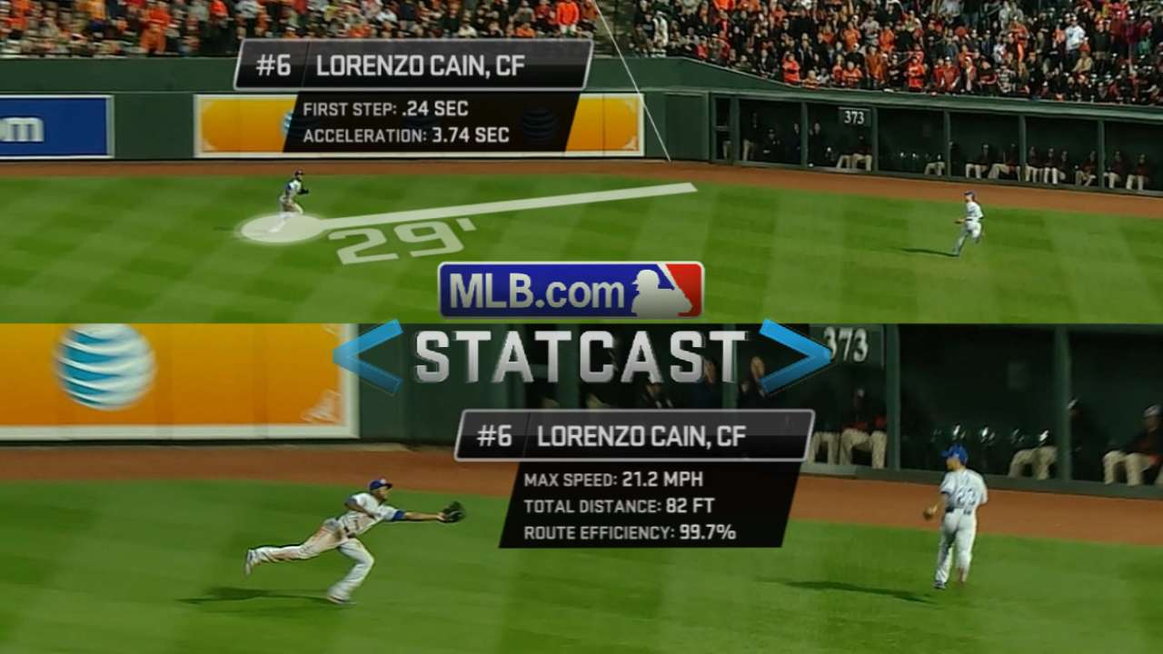 Statcast: Cain's diving catch