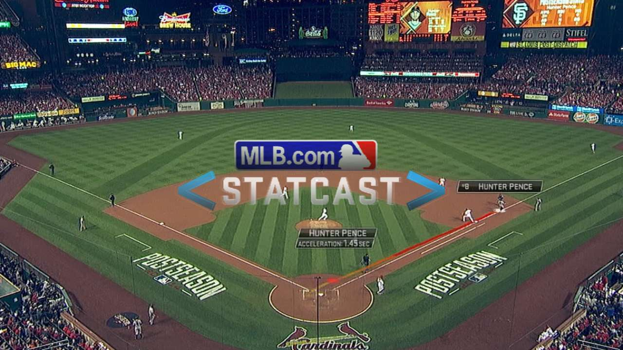 Statcast: Pence is out at first