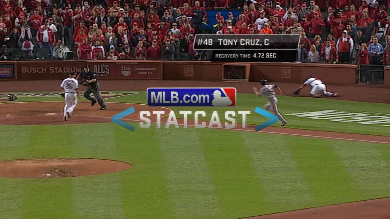 Statcast: Duffy ties the game