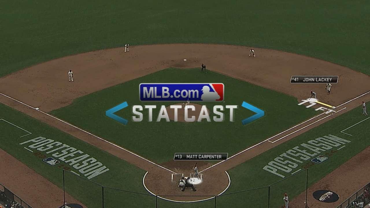 Statcast: Hudson starts DP