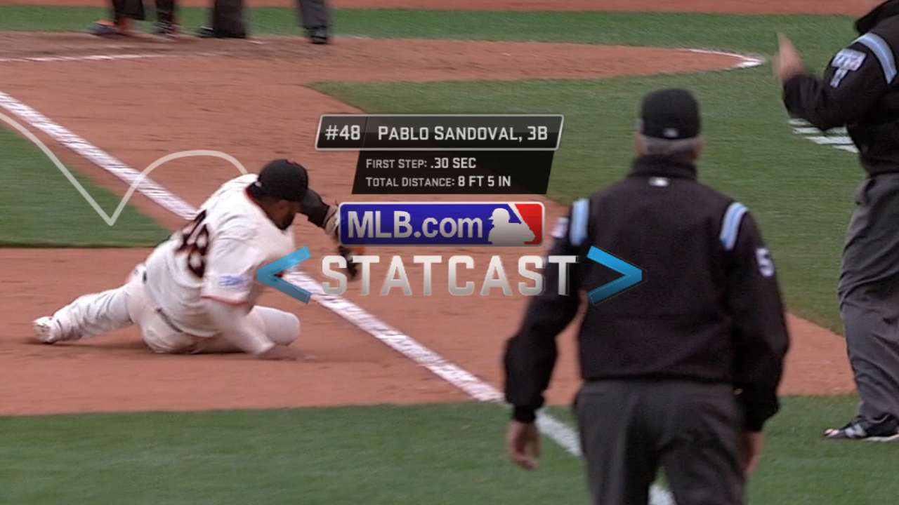 Statcast: Sandoval saves a double and Game 3