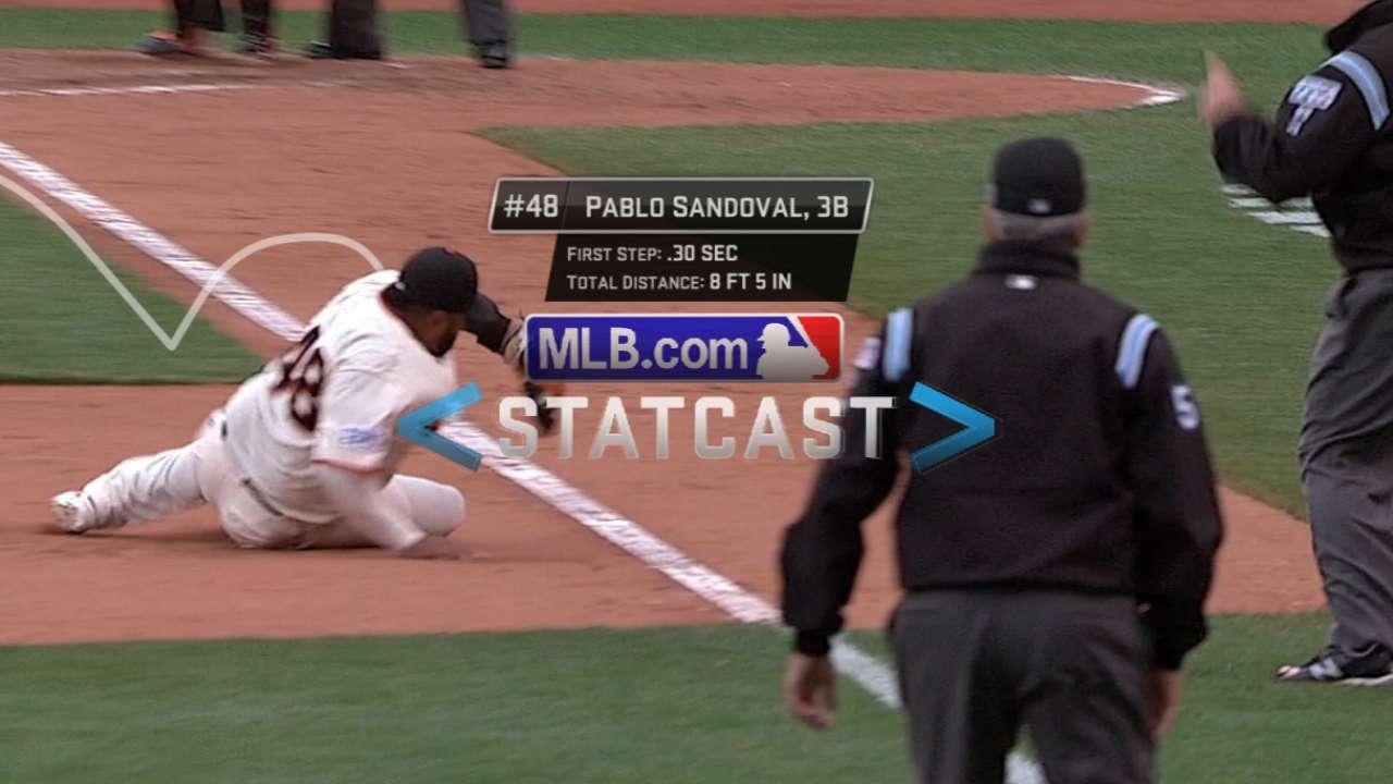 Statcast: Sandoval nabs Holliday