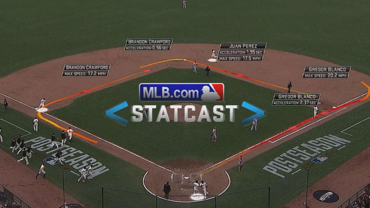Statcast: Giants win it on error