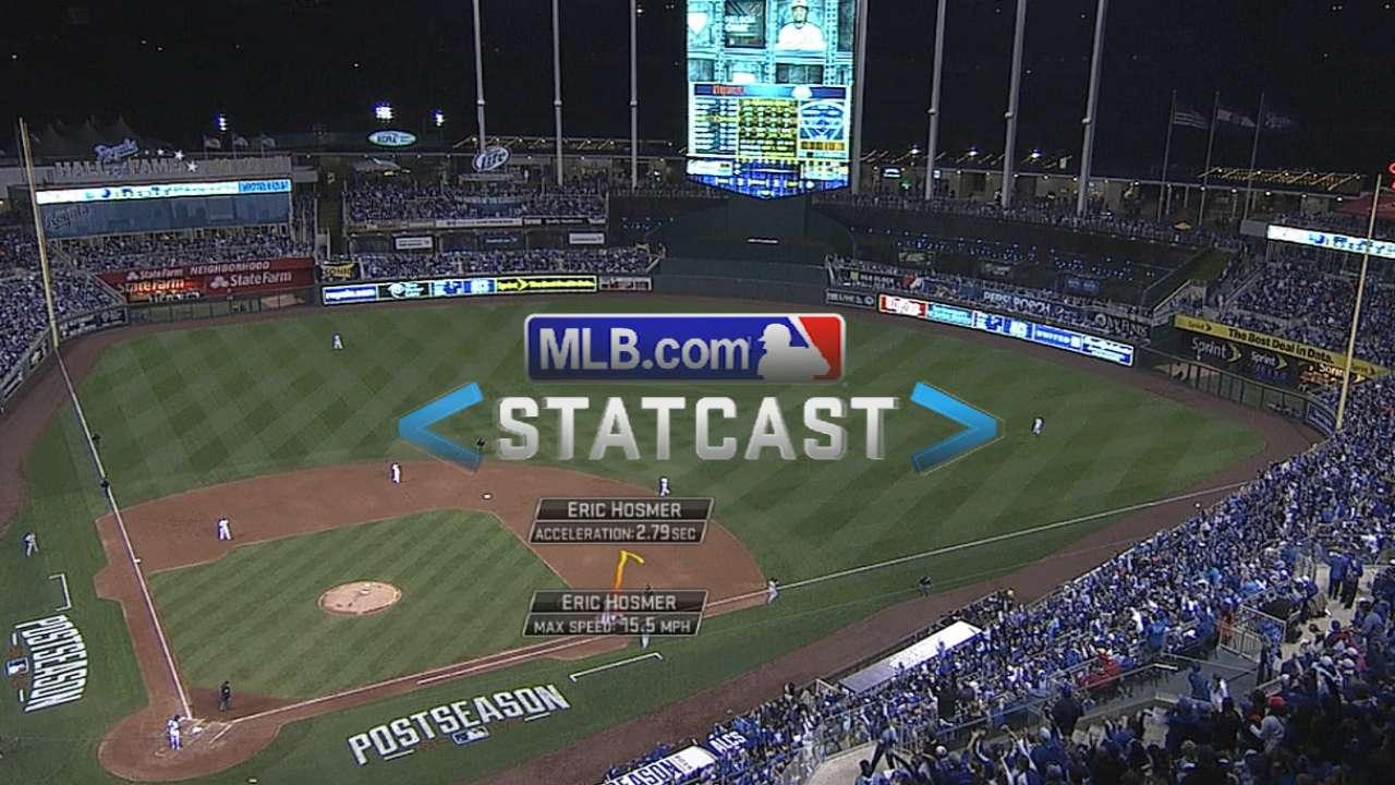 Statcast: Hosmer sprints to bag