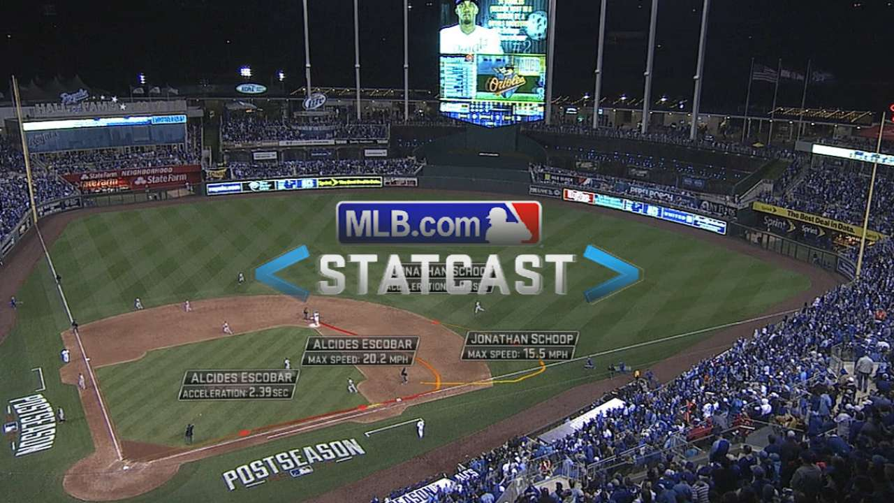 Statcast: Schoop's heads-up play