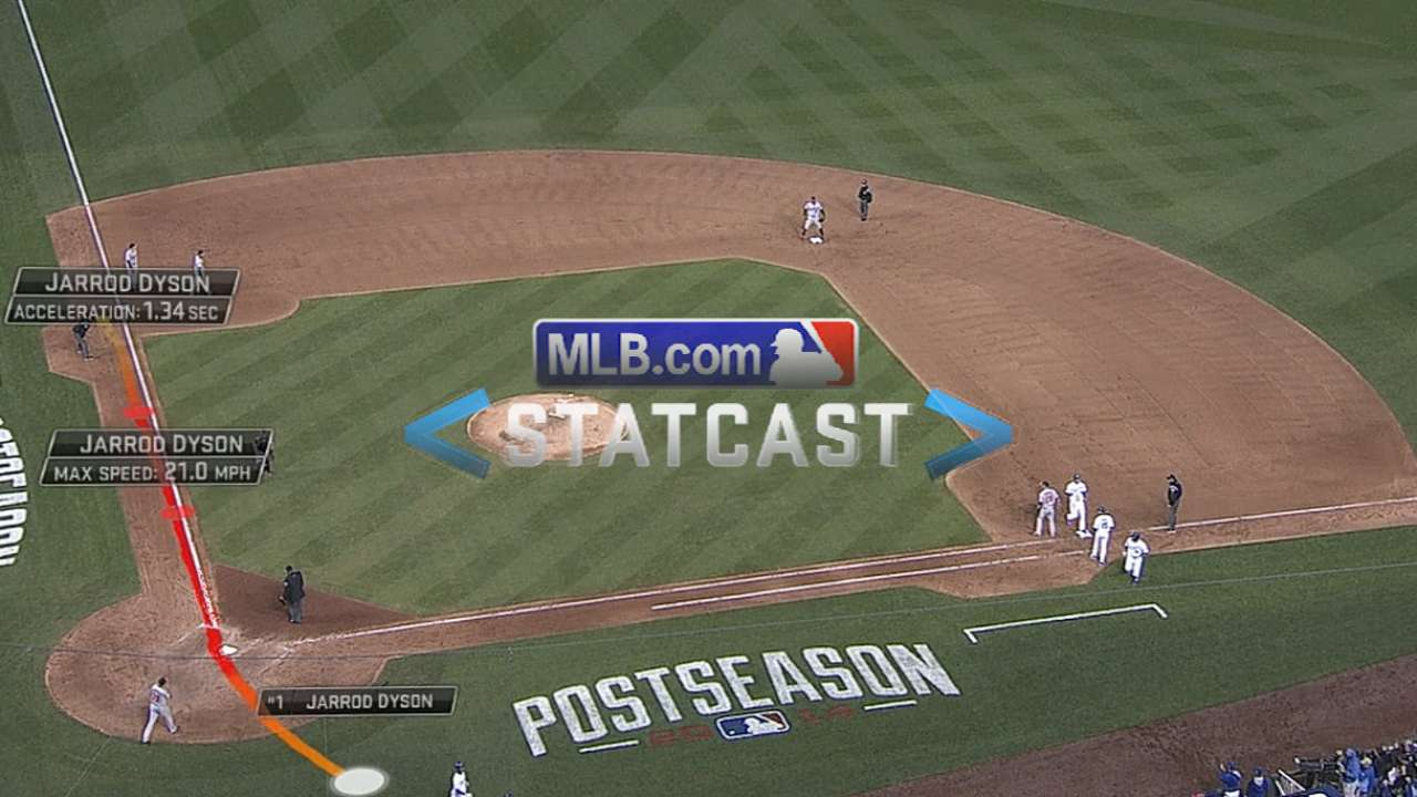Statcast: Royals take the lead