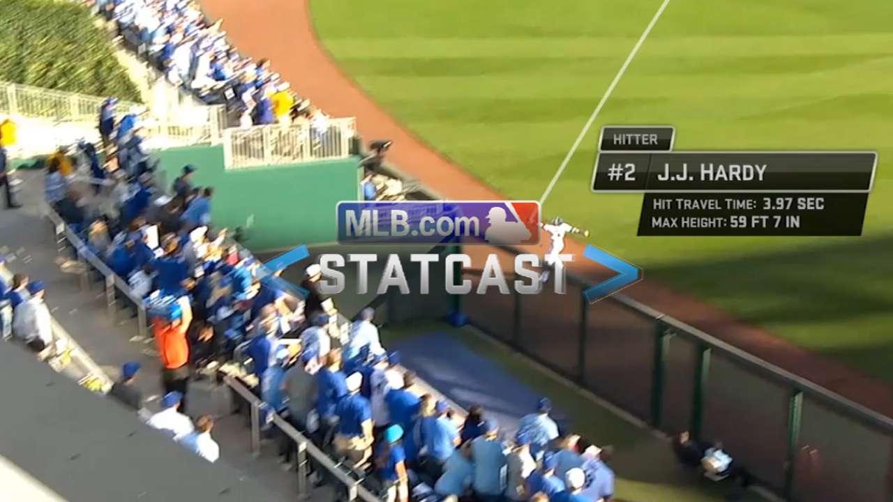 Statcast: Gordon tracks one down
