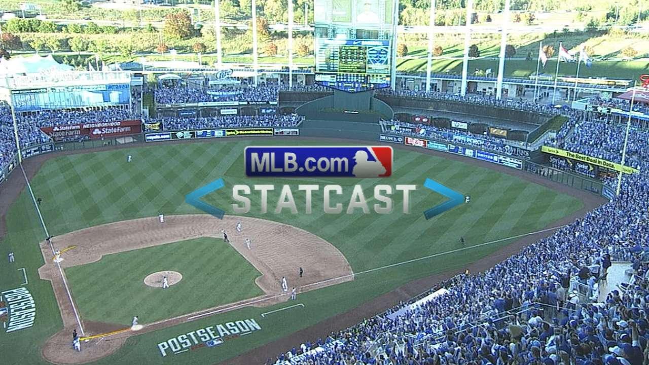 Statcast: Royals win ALCS