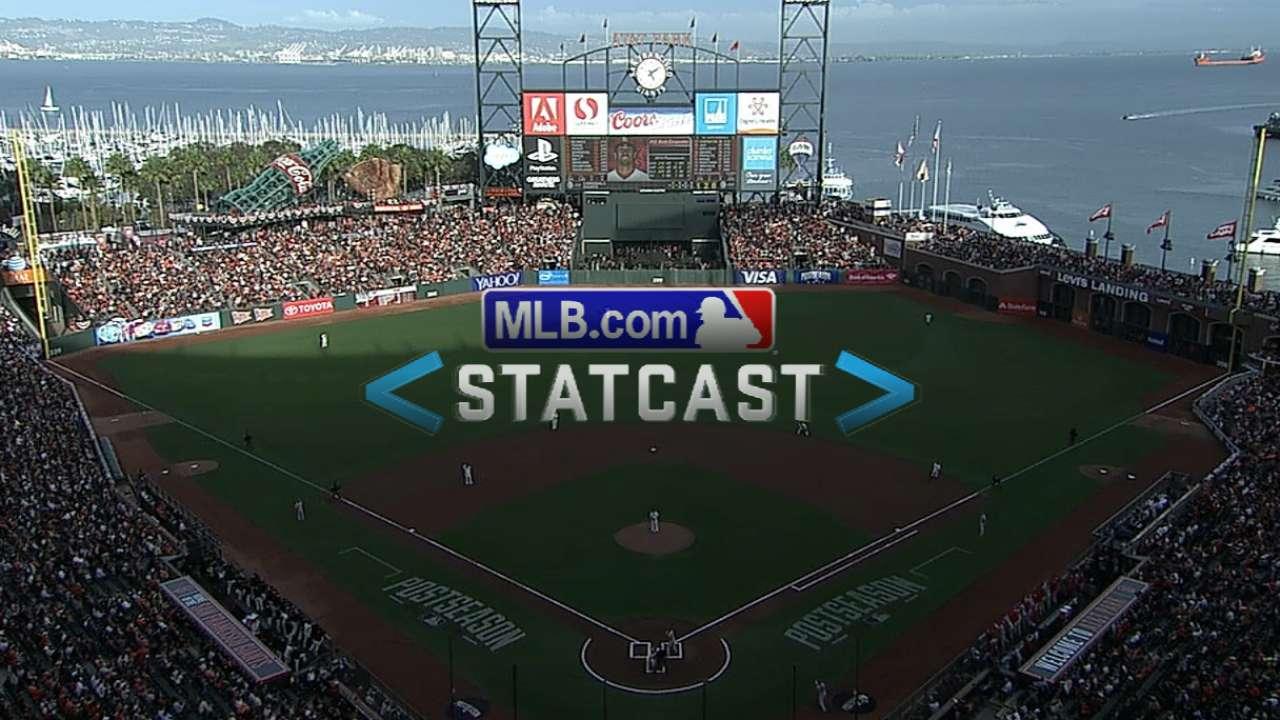 Statcast: Carpenter's double