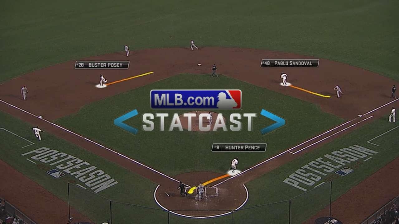 Statcast: Posey motors home