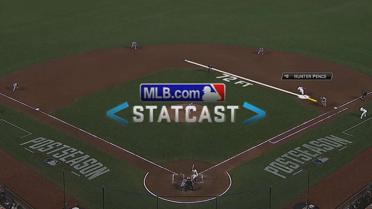Statcast: Pence steals second