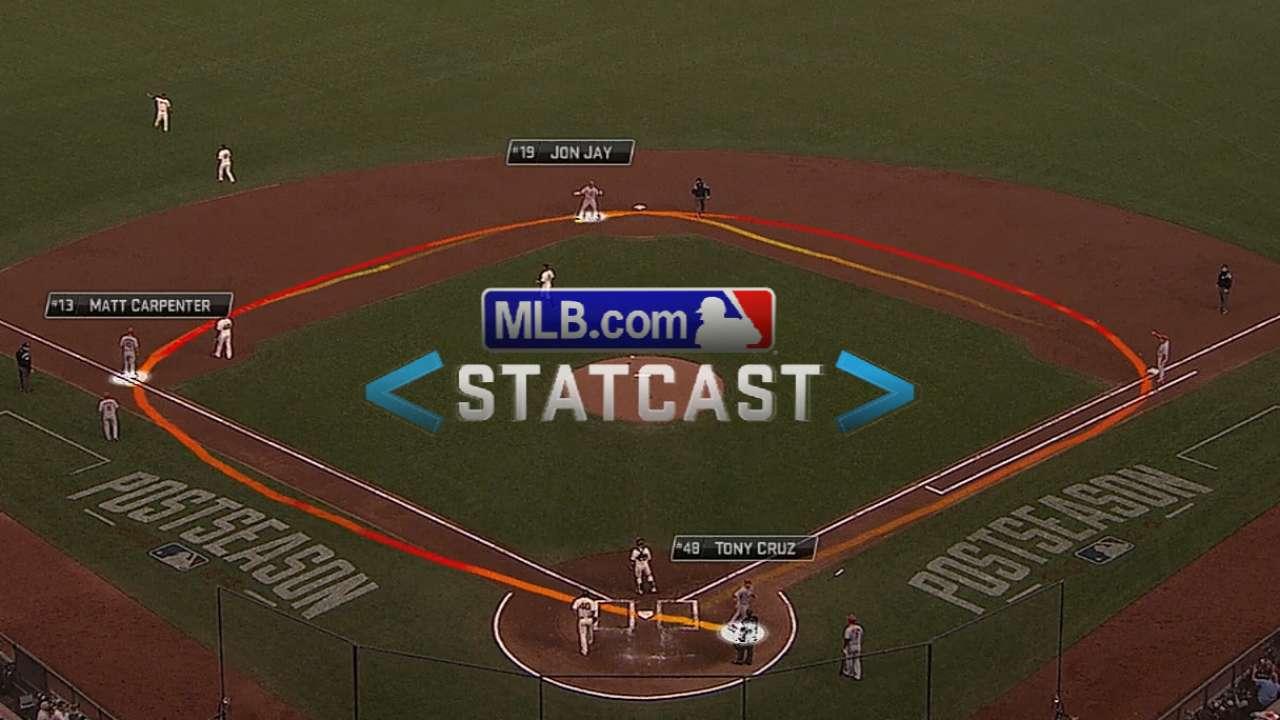 Statcast: Jay drives in Cruz