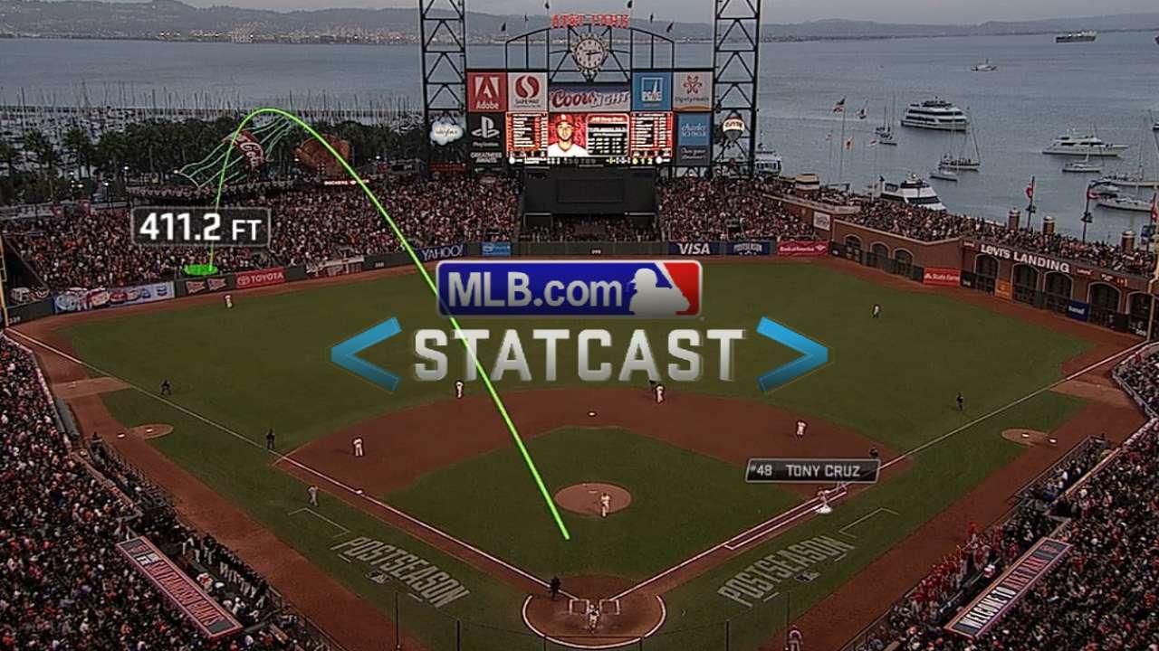 Statcast: Cruz homers to left