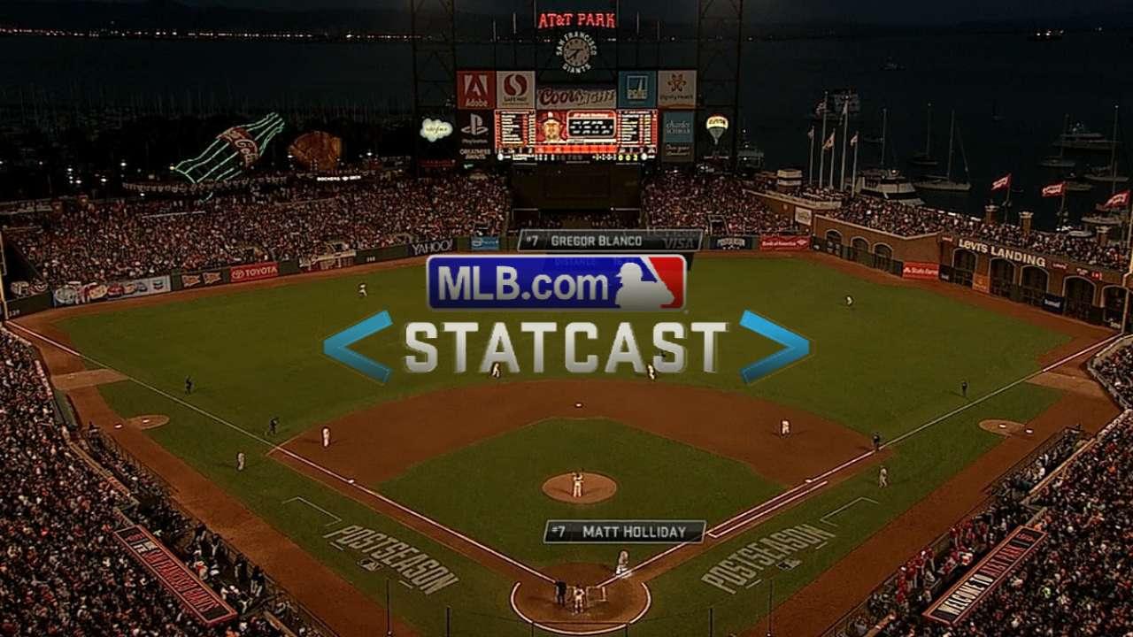 Statcast: Blanco's running catch