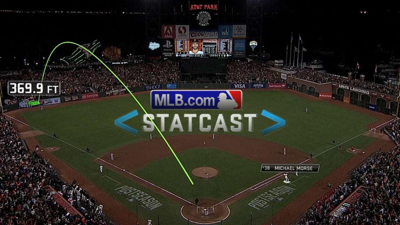 Statcast: Morse's homer ties it