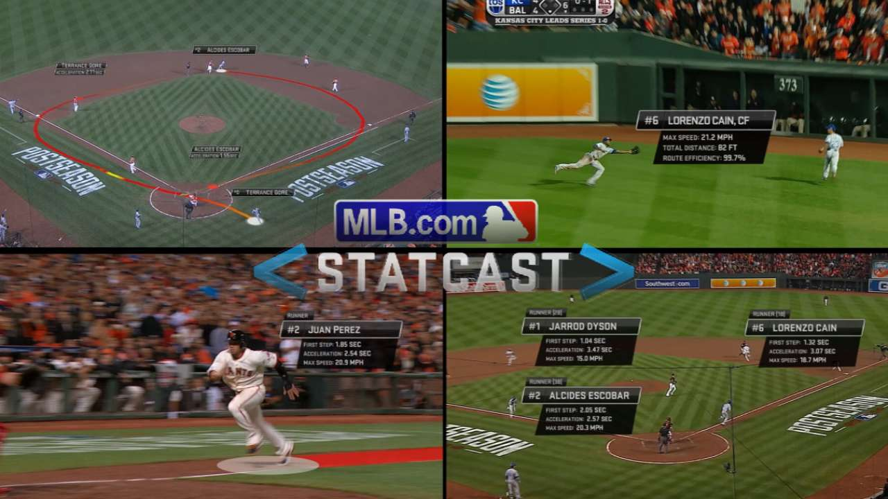 Statcast: Best of ALCS and NLCS