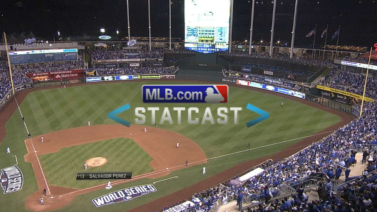 Statcast: Perez homers to left