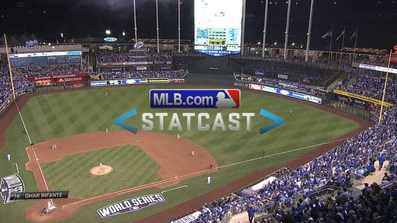 Statcast: Crawford runs one down