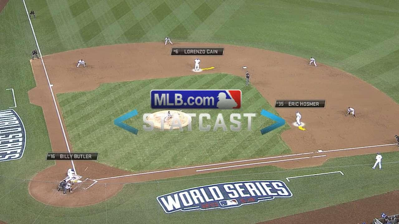 Statcast: Cain doubles, scores