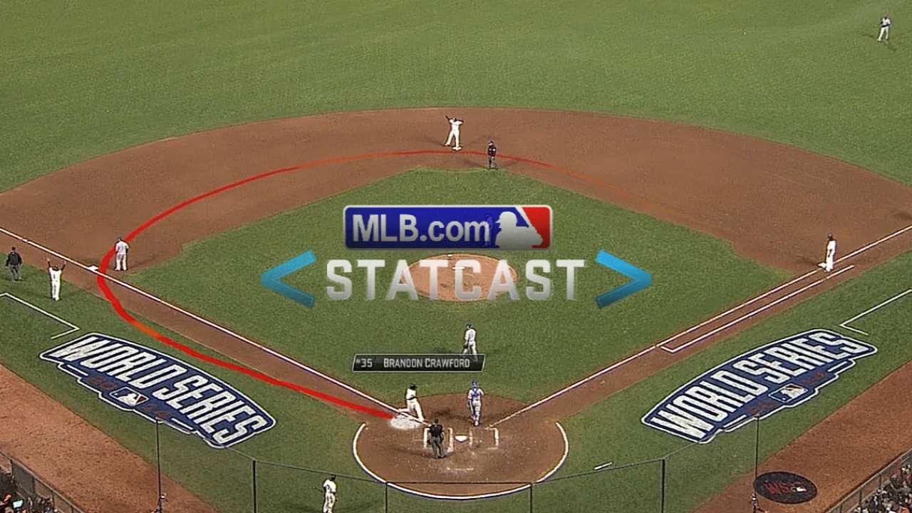 Statcast: Crawford hustles home