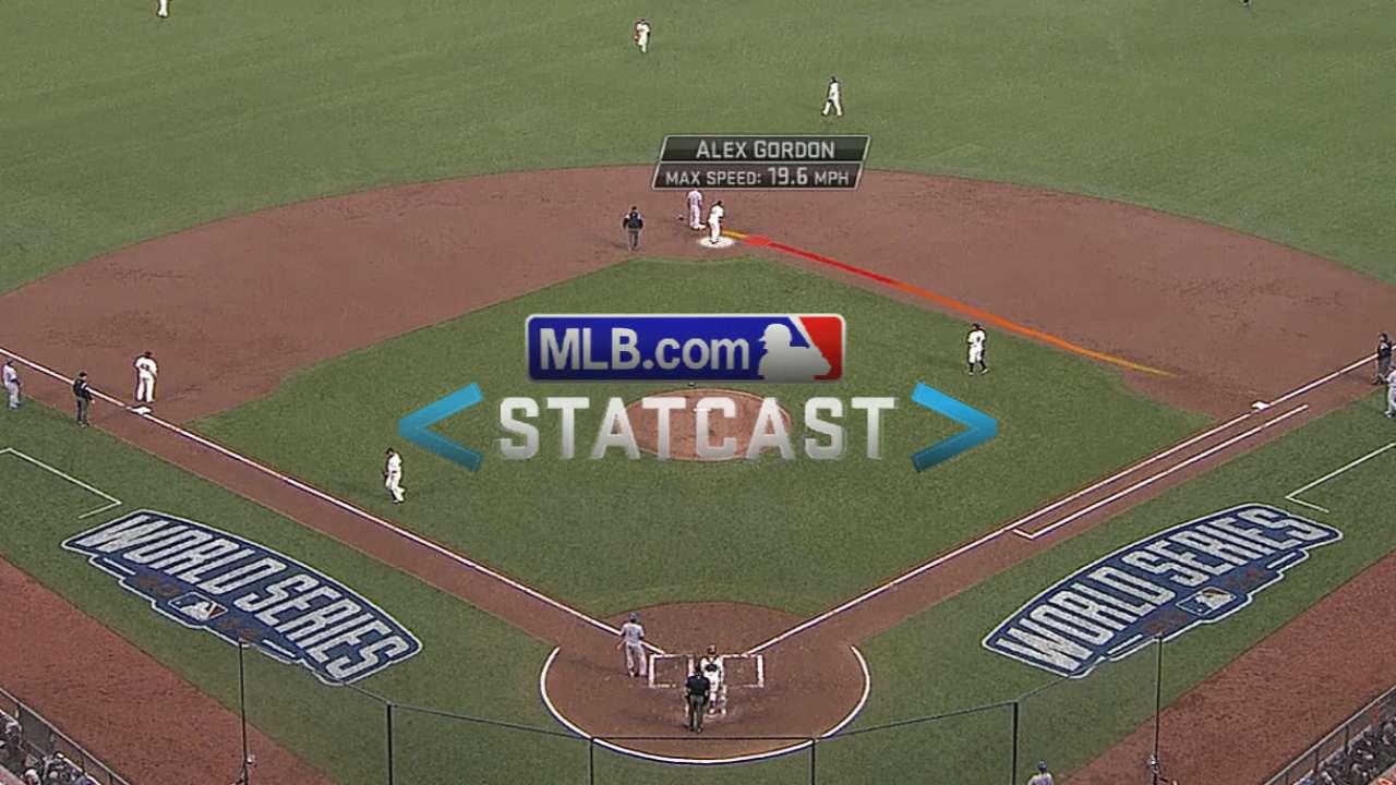 Statcast: Gordon steals second