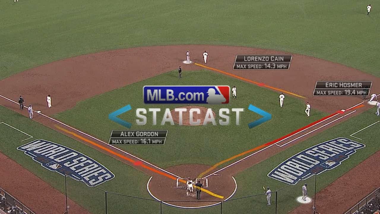 Statcast: Gordon scores in 3rd