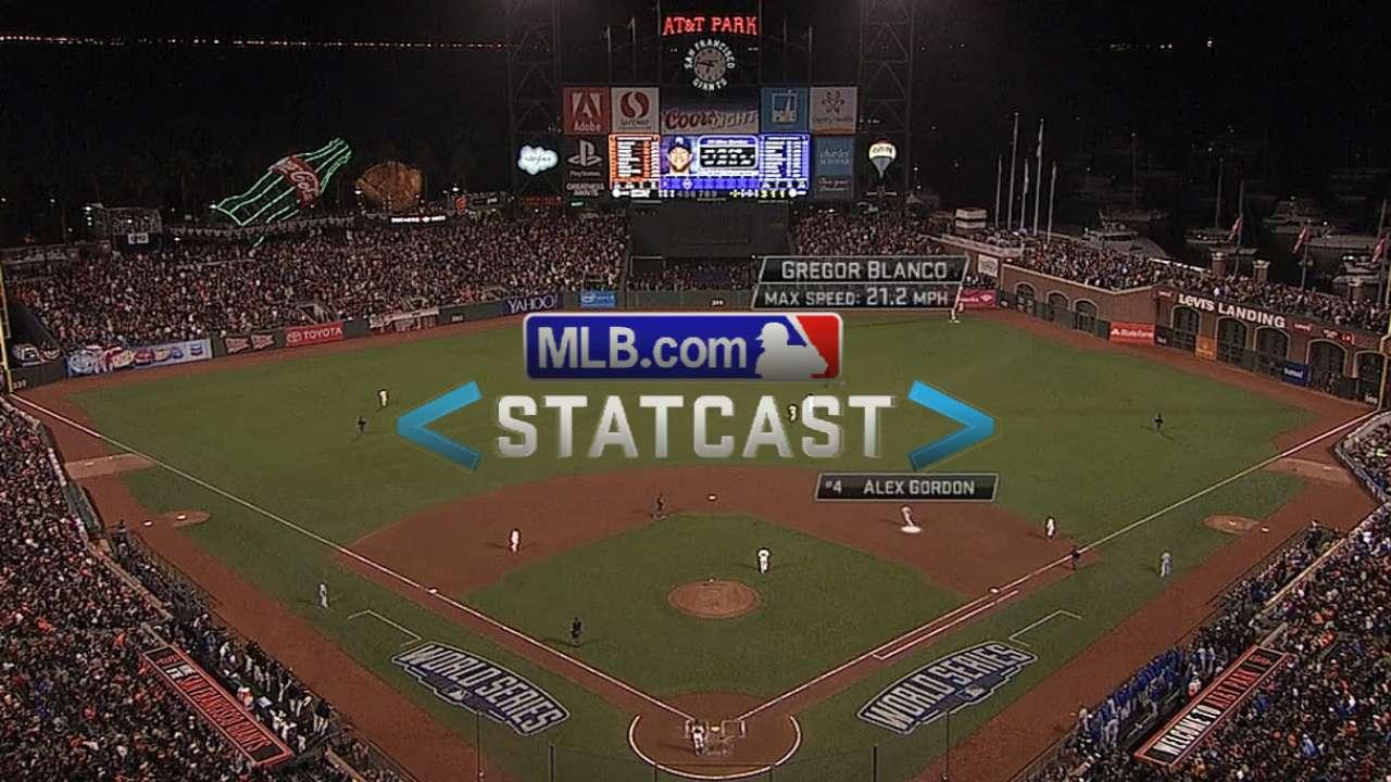 Statcast: Blanco runs one down