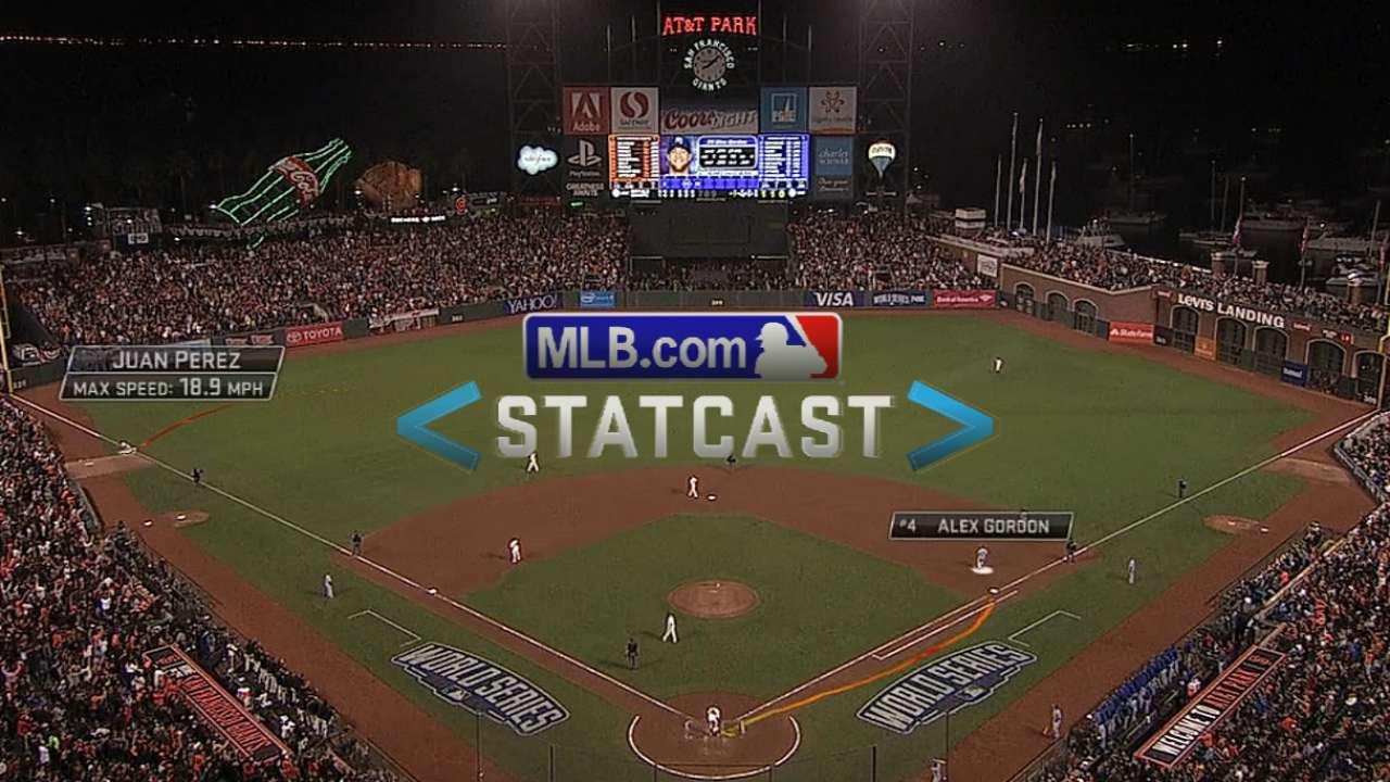 Statcast: Perez tracks it down