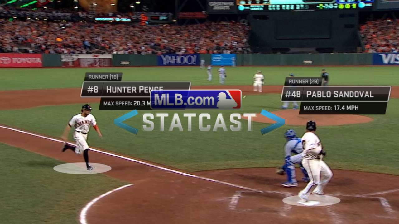 Statcast: Perez drives in two