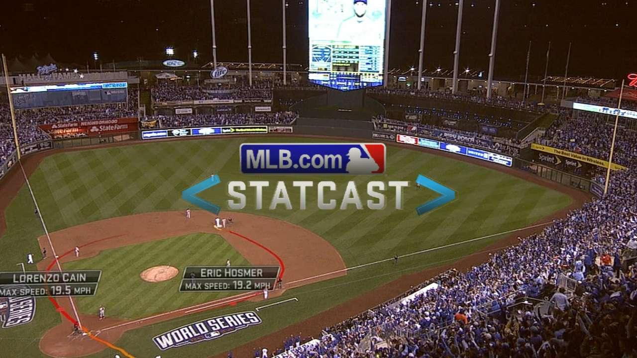 Statcast: Royals score seven