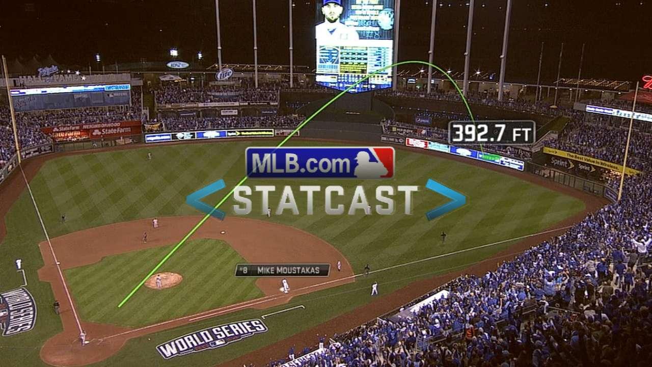Statcast: Moustakas' long homer