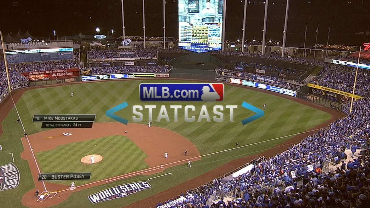 Statcast: Moustakas' diving stop