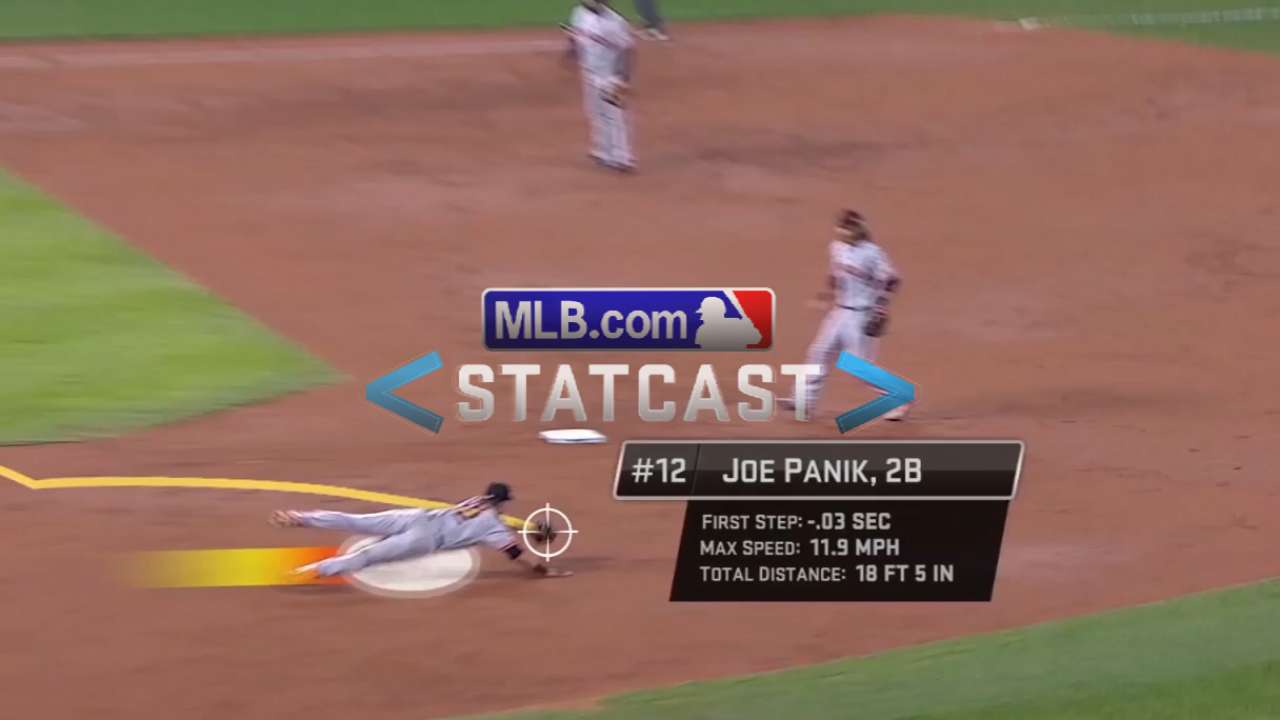 Panik doesn't panic on crucial double play