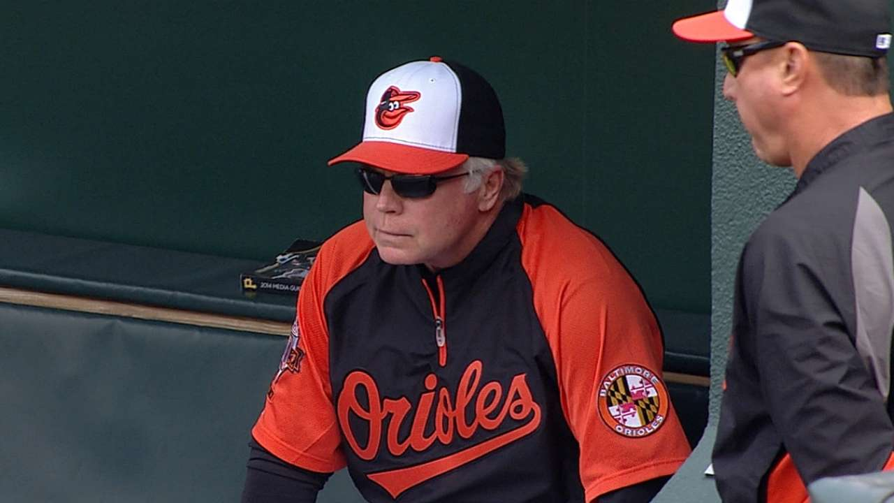 Showalter named top manager by Baseball America