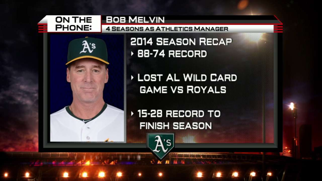 MLB Tonight: Bob Melvin