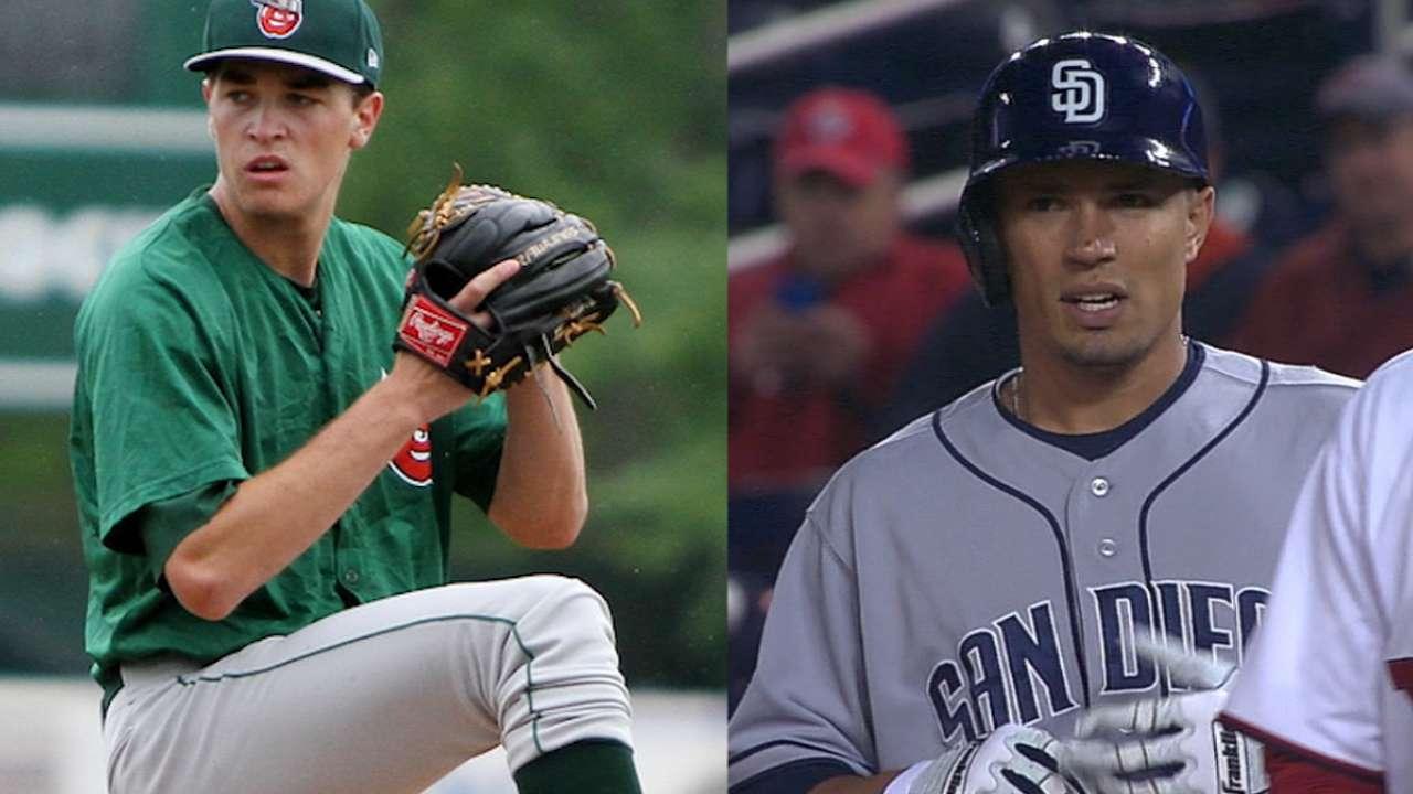 Pleskoff on Braves prospects
