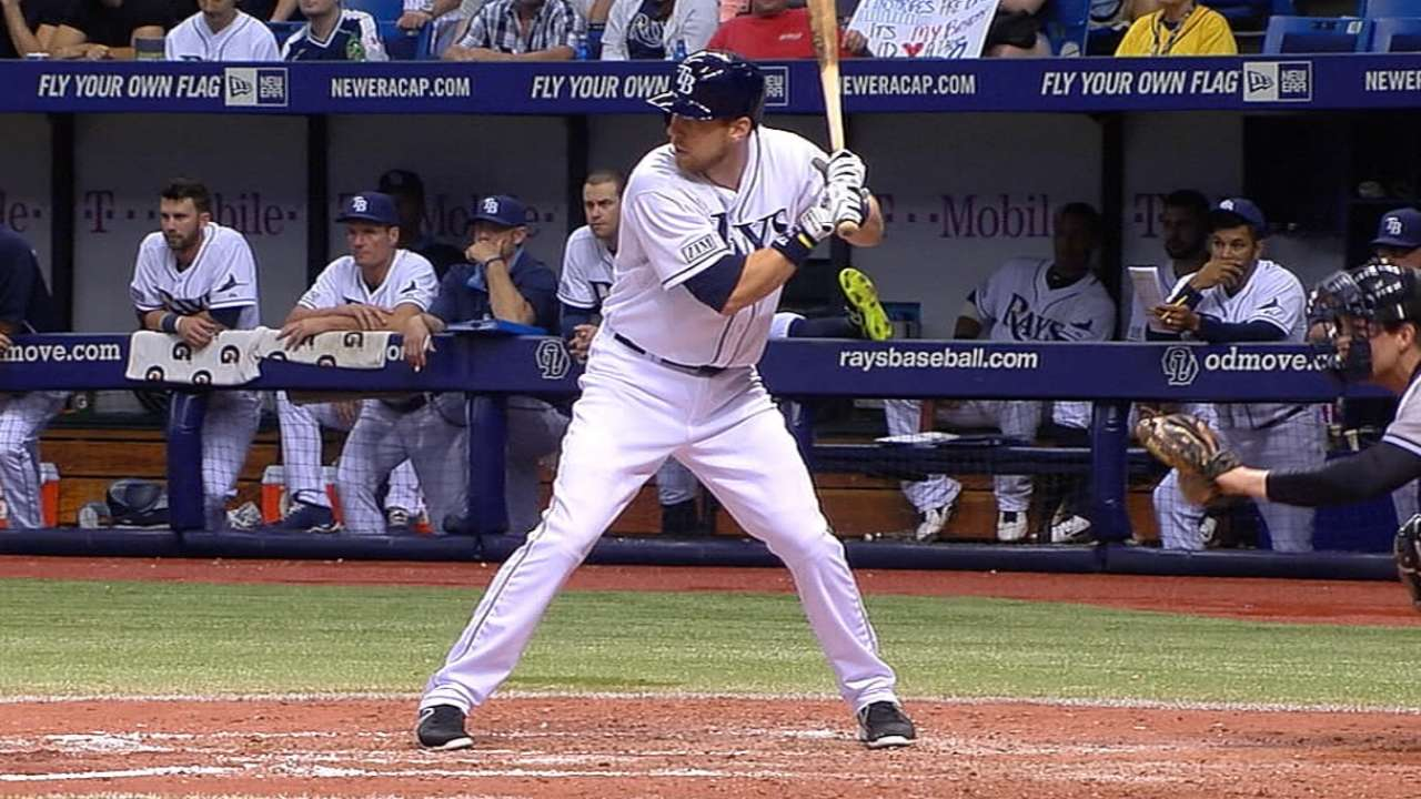 Inbox: Beckham a sleeper for Rays in 2015?