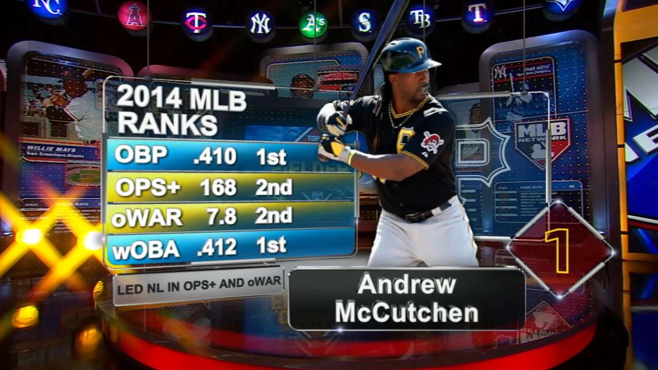 Who's the best in center? Network says Cutch edges Trout