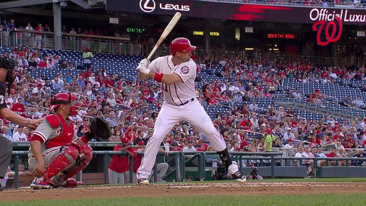 Outlook: Zimmerman, 1B, WSH