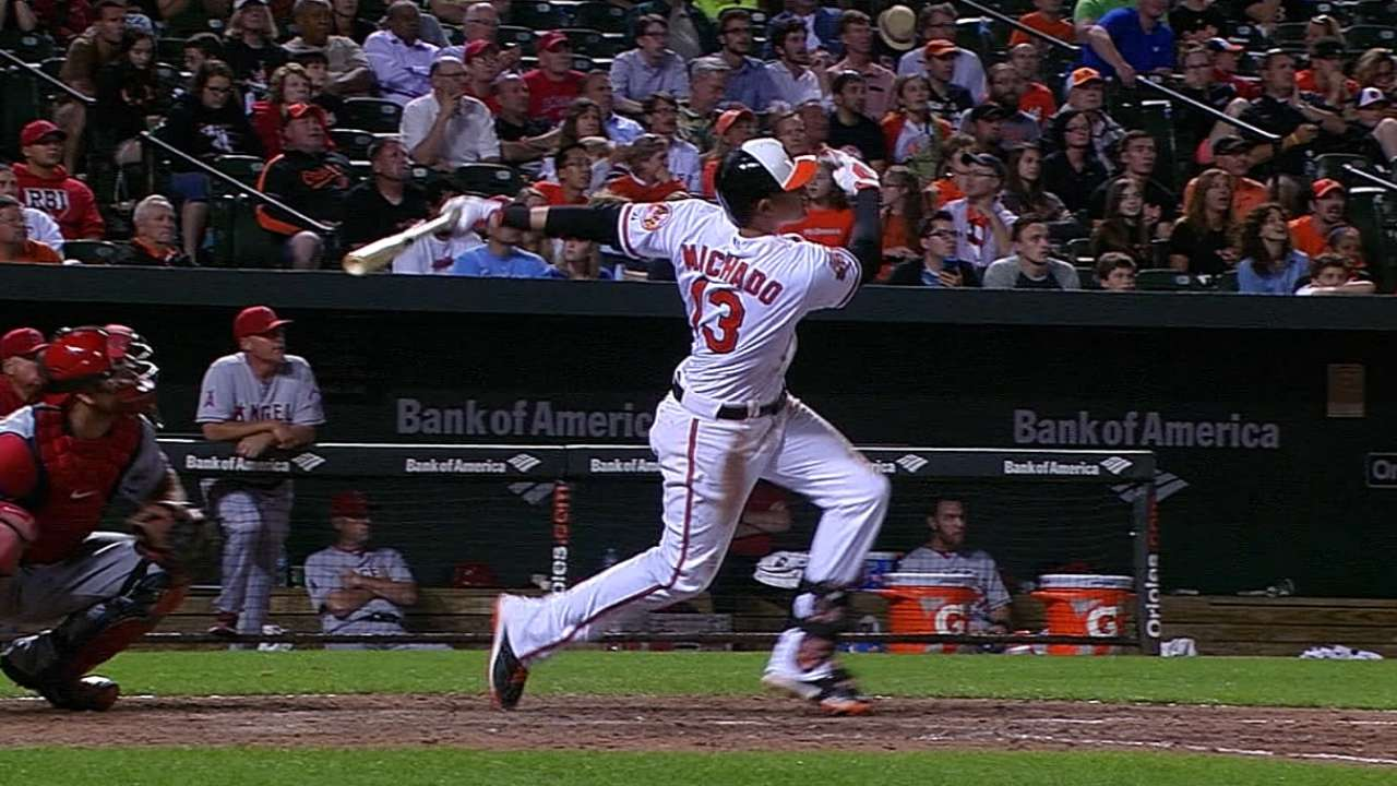 Outlook: Machado, 3B, BAL