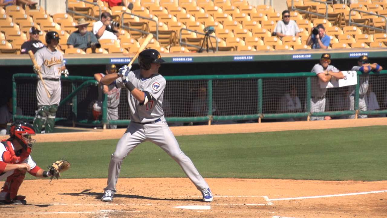 Top Prospects: Bryant, CHC