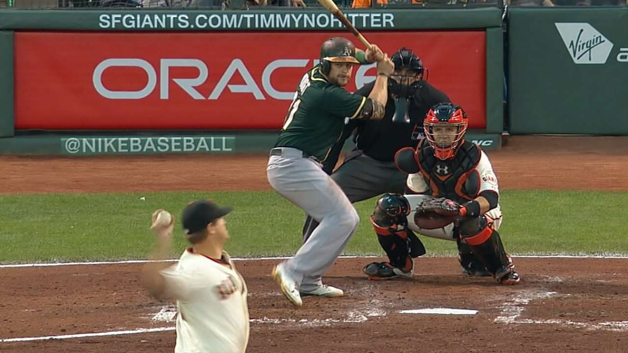 A's plan to ease Vogt into spring games