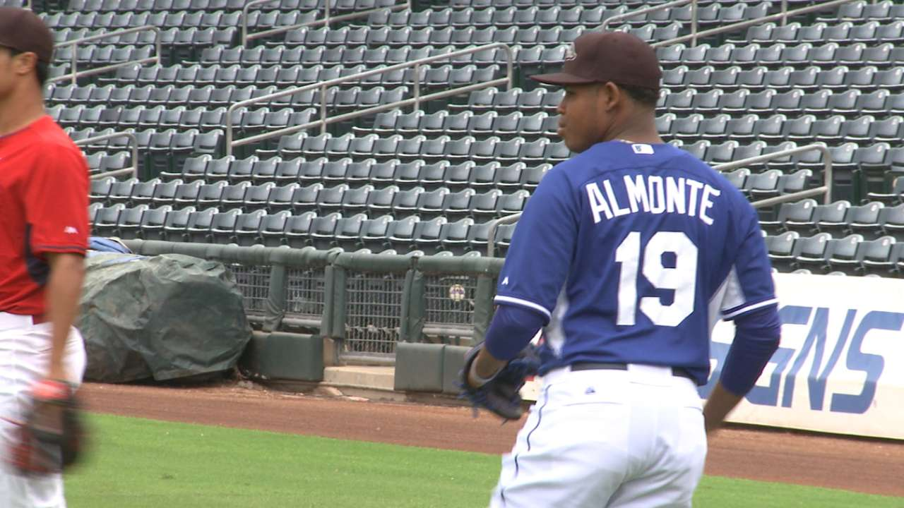 Royals Minor League report: April 20