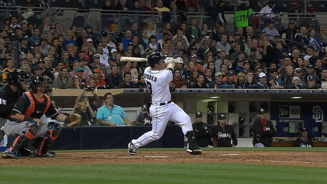 Outlook: Gyorko, 2B, SD
