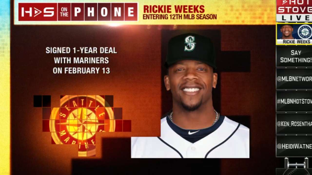 Rickie Weeks joins the Hot Stove