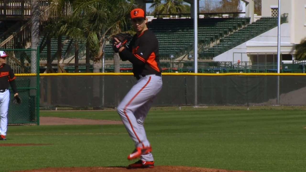 Gonzalez on Spring Training prep