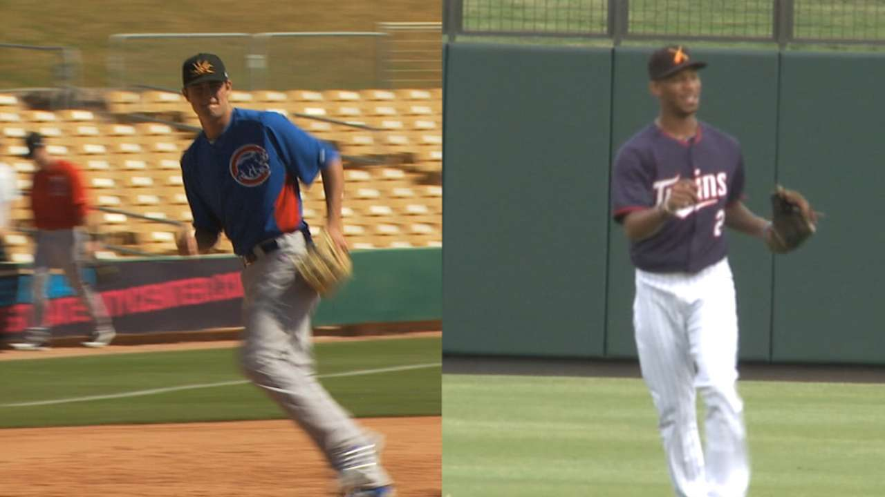 Pipeline Perspectives: Cubs boast top collection of prospects