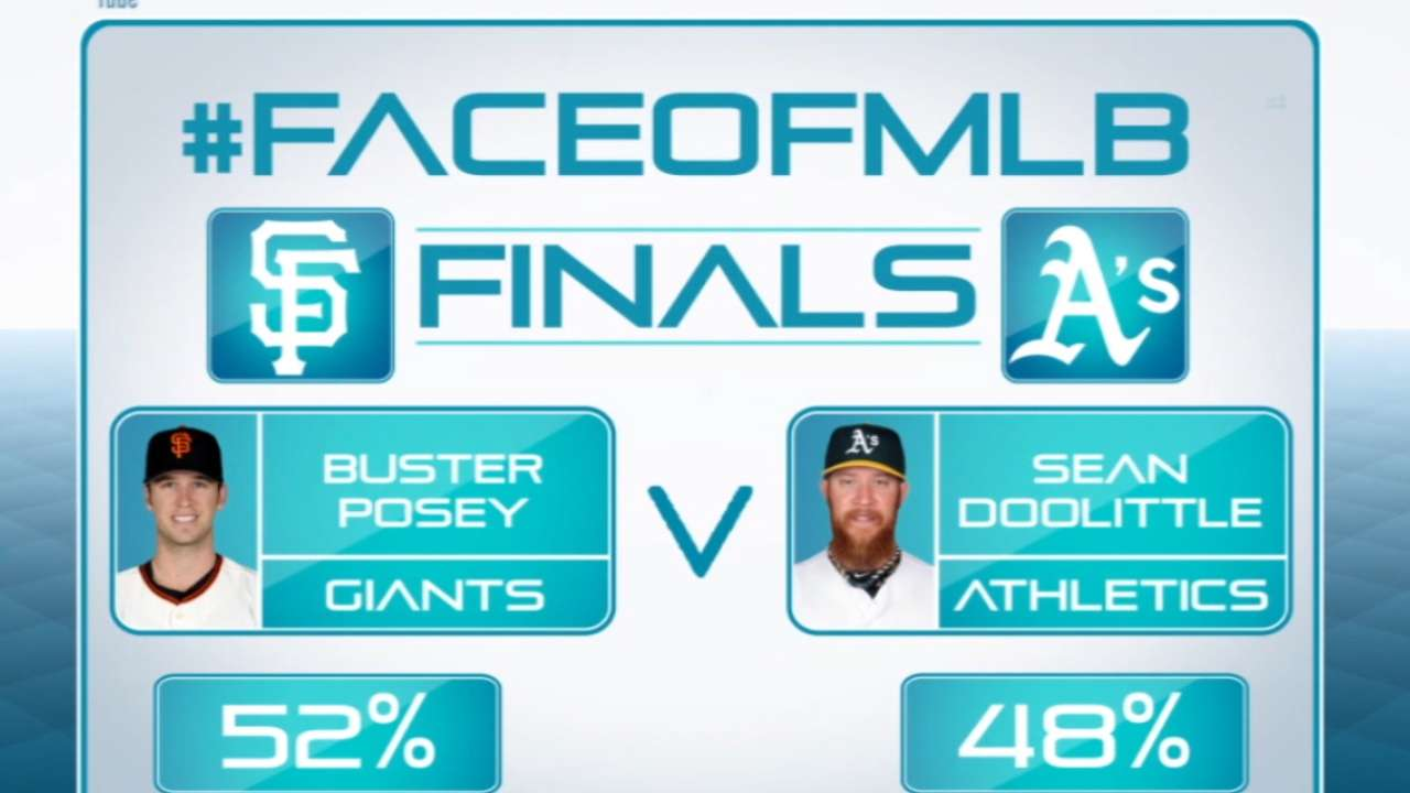 Face of MLB: Doolittle narrowly defeated by Bay rival Posey