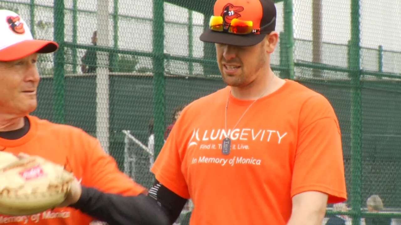 Wieters on return, LUNGevity